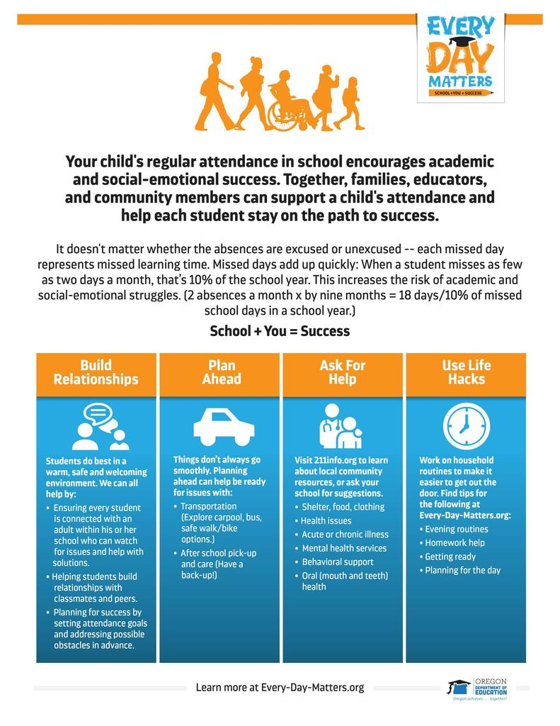 Every Day Matters Flyer Highlighting the Importance of Regular School Attendance
